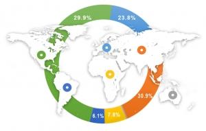 Efabless Global Community